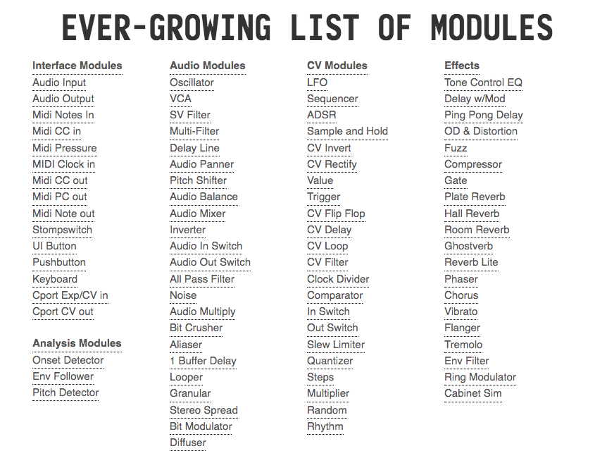 Zoia Module Index