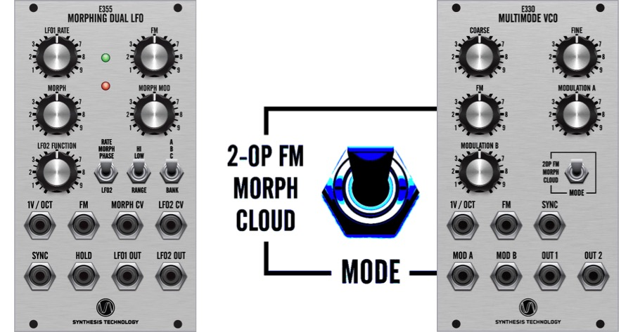 Synthesis Technology Matttech Modular 04.05.17