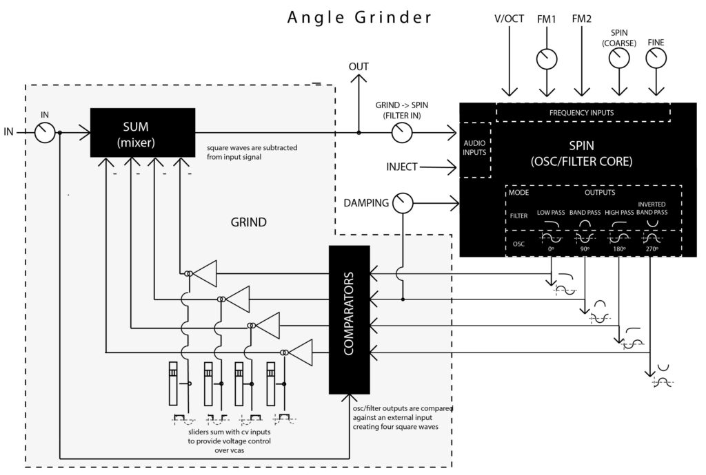 angle-grinder-block-diagram-20180706-01